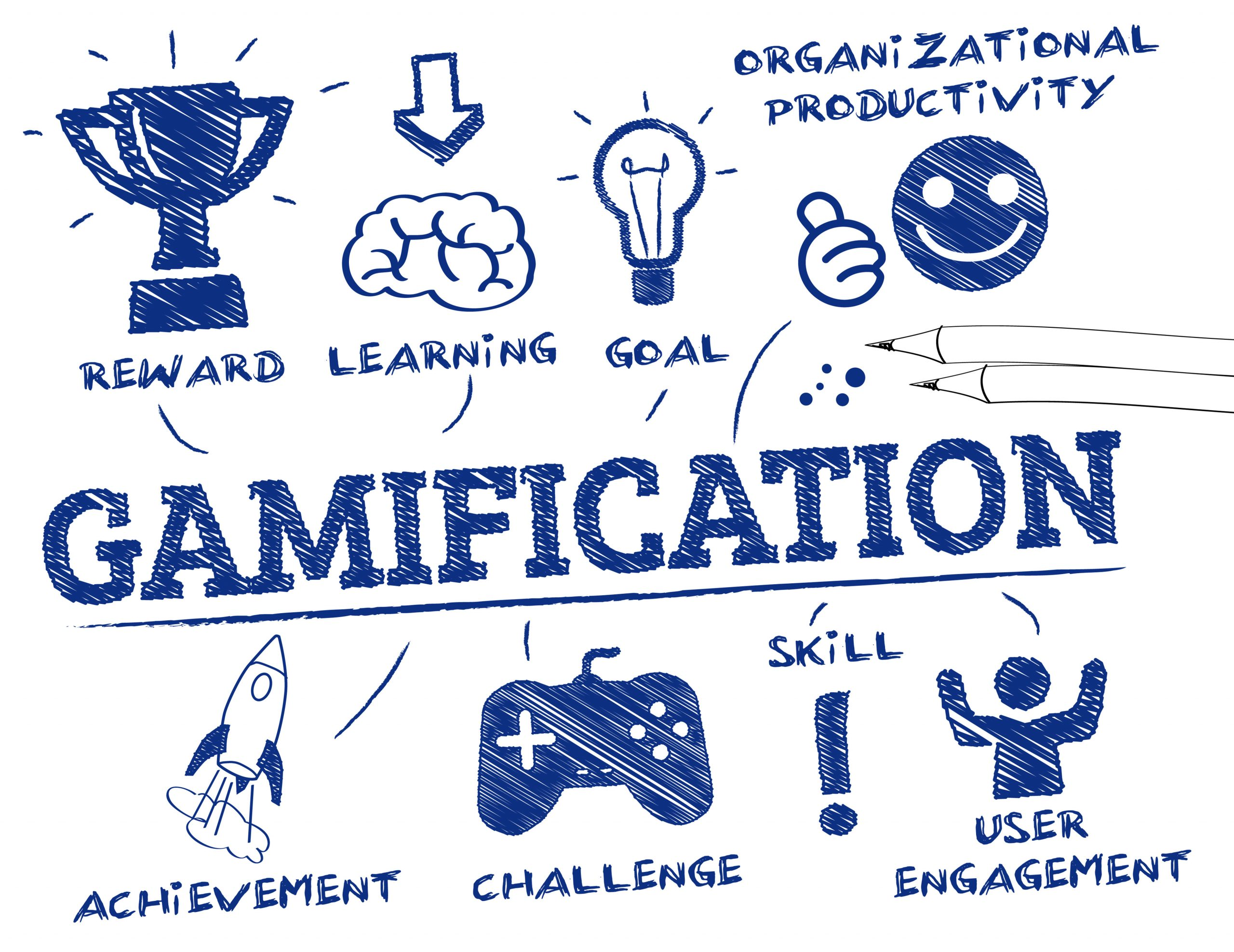 gamification_ipscape